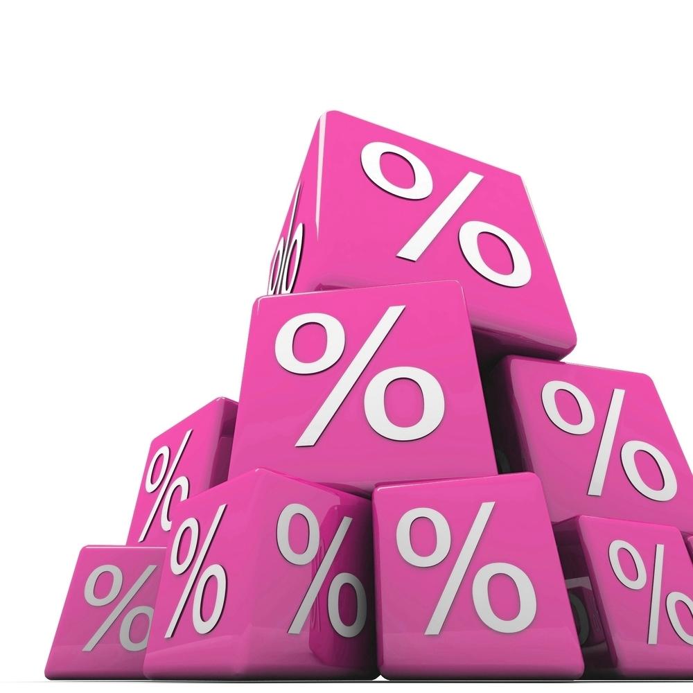 berekenen van een korting